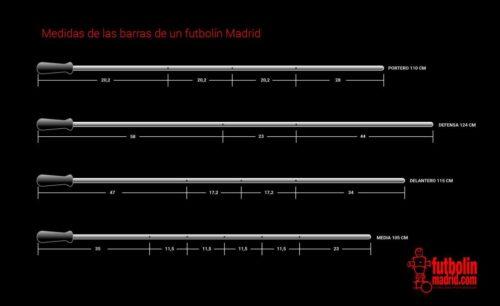 Juego barras futbolín Madrid