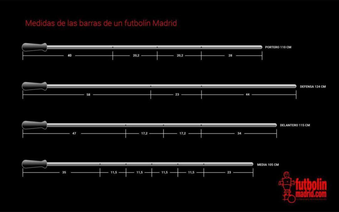 Medidas barras futbolín Madrid